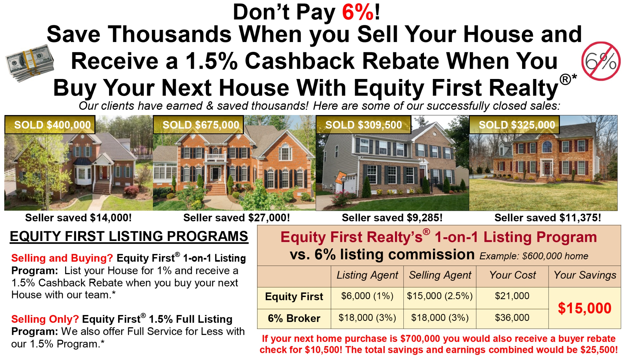 virginia flat fee real estate broker